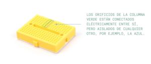 protoboard explicación