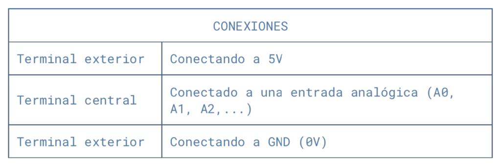 conexiones de un potenciómetro