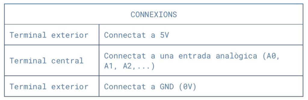 connexions d'un potenciòmetre